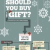 Thumbnail image for Should you buy that gift?